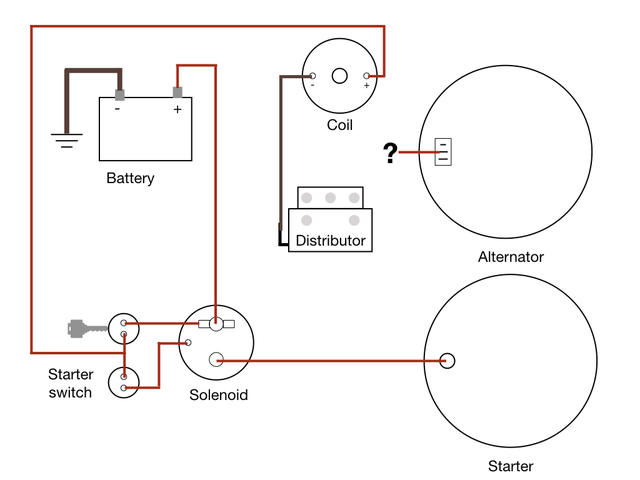 auto coil wiring diagram tr3 wiring diagram minimum wiring to start engine : tr2 & tr3 forum : triumph ...