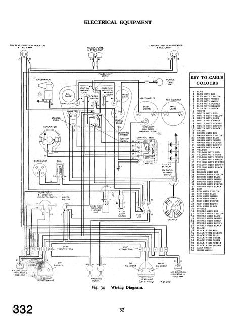 minimum wiring to start engine : tr2 & tr3 forum : triumph ... 1960 triumph tr3 wiring diagram free picture #2