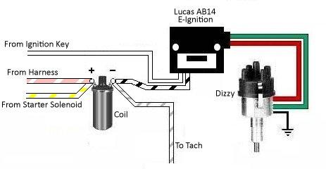 Lucas AB-14 Electronic Ignition with 6v coil.jpg