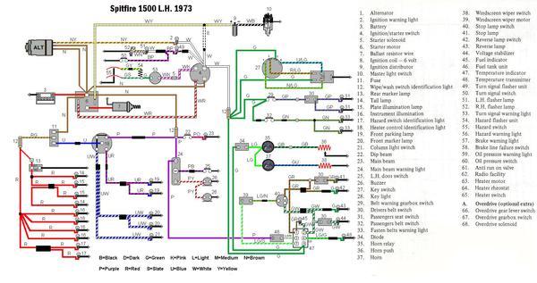 1974 Spitfire Wiring Diagram   Spitfire  U0026 Gt6 Forum