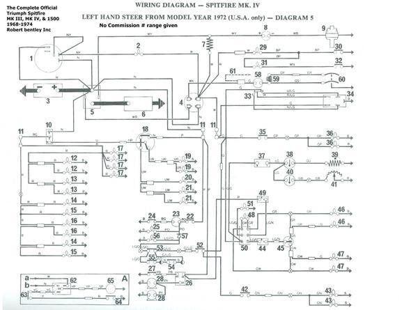 Atemberaubend 1980 Spitfire Schaltplan Bilder - Elektrische ...