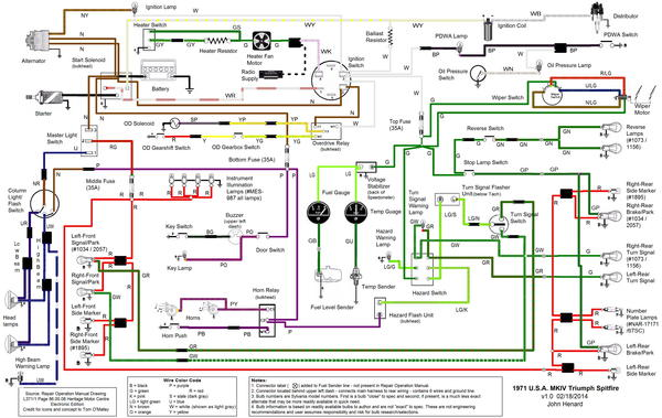 New 1971 Spitfire Wiring Diagram Spitfire amp GT6 Forum