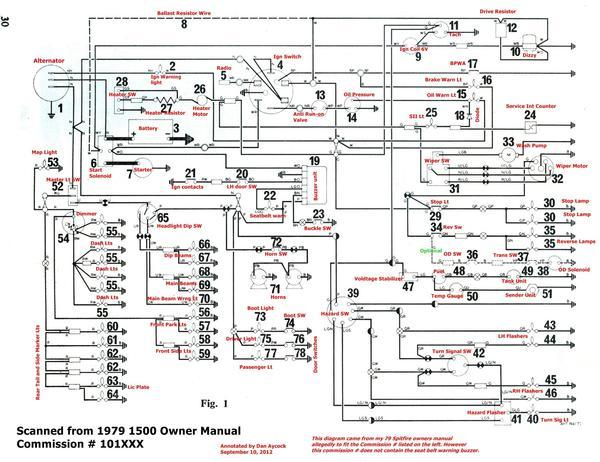 1975 Triumph Tr6 Wiring Diagram