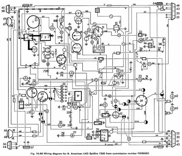1980 Wiring Diagram : Spitfire & GT6 Forum : Triumph