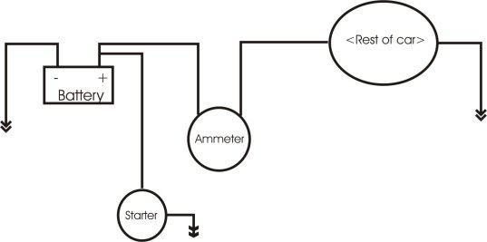Connecting an ammeter : Spitfire & GT6 Forum : Triumph