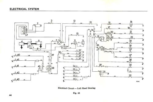 wire harness diagram of chopper spitfire wire harness diagram wiring diagrams early cars : spitfire & gt6 forum ... #6