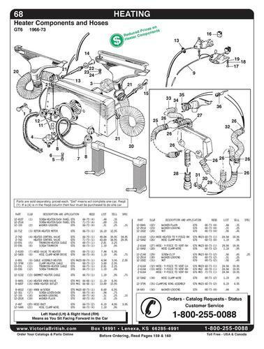 heater hose routing : Spitfire & GT6 Forum : Triumph