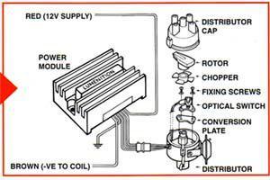lumenition magnetronic ignition wiring diagram spitfire distributor spitfire  amp  gt6 forum triumph  spitfire distributor spitfire  amp  gt6 forum triumph