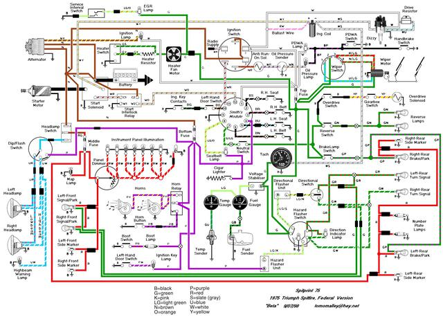 75 diagram Omalley Federal with wire colour notes.jpg