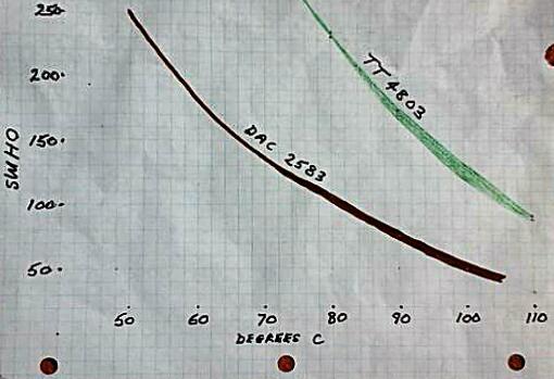 Temperature Gauge (Page 2) : Spitfire & GT6 Forum