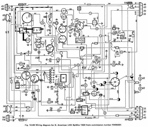 Wiring Diagram 1970 Plymouth Road Runner additionally Austin Healey Wiring Diagrams additionally 1972 Mg Midget Wiring Diagram furthermore 1969 Mustang Ignition Wiring Diagram in addition Viewtopic. on 1970 triumph spitfire wiring diagram